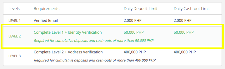 How to earn bitcoins using Coins ph | Freelancer Philippines