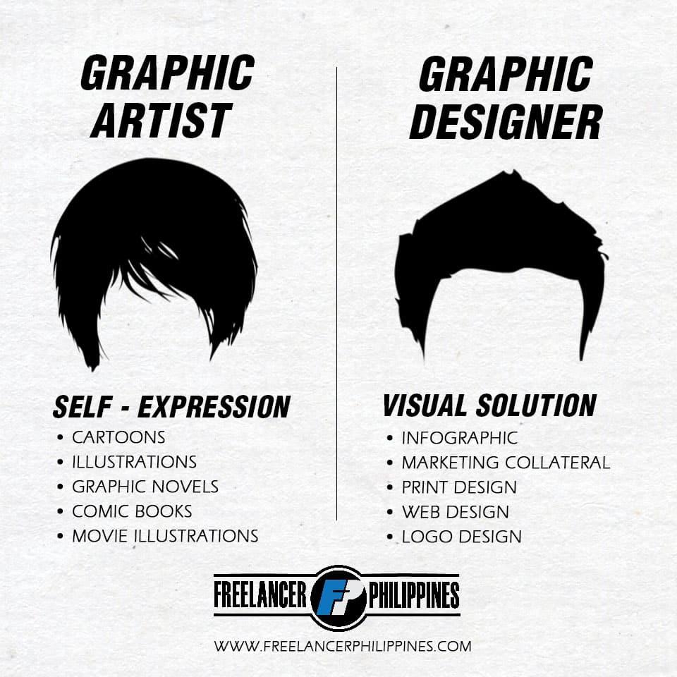 Graphic artist vs Graphic designer debate at www.freelancerphilippines.com